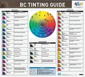 Global Refinish System BC Tint Guide Poster (1 of 2)