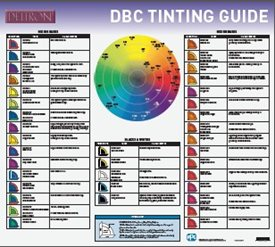 DBC Tint Guide Poster (1 of 2)